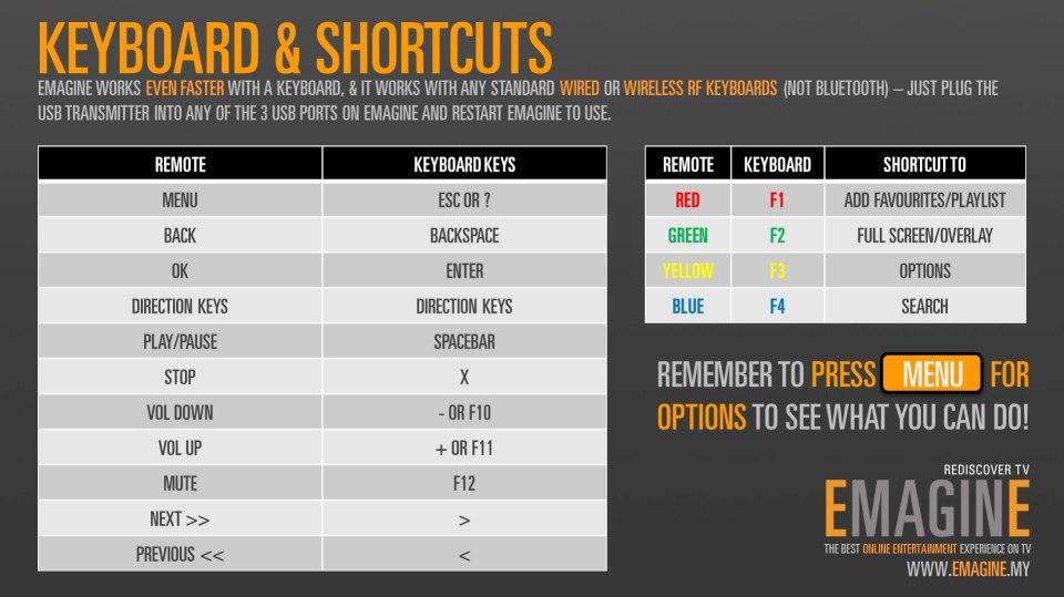 Keyboard & Shortcuts